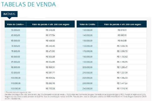 TABELA_DE_VENDAS_CONSORCIO__640x518_.jpg