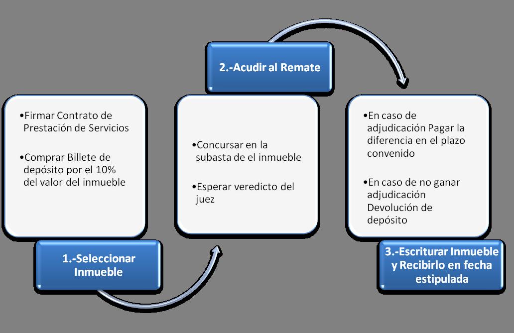 remates_hipotecarios.png